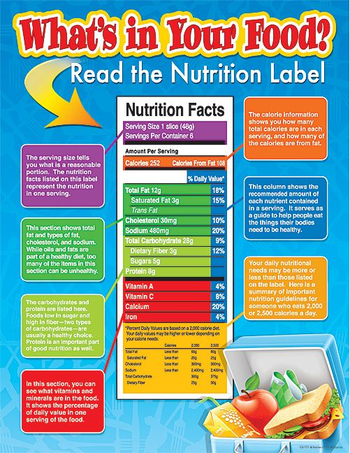 Whats In Your Food Chart Pk 5 Health Food Charts Nutrition Food