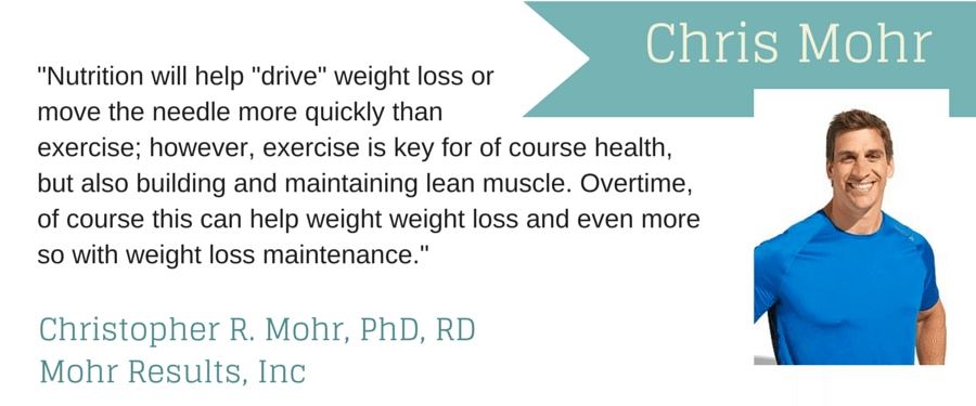 Burn Fat Not Muscle On Treadmill