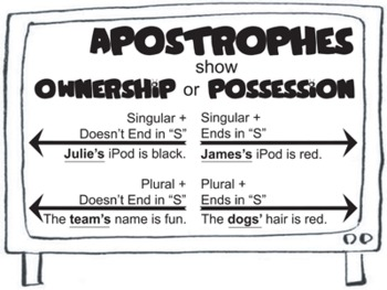 Image result for apostrophe rules