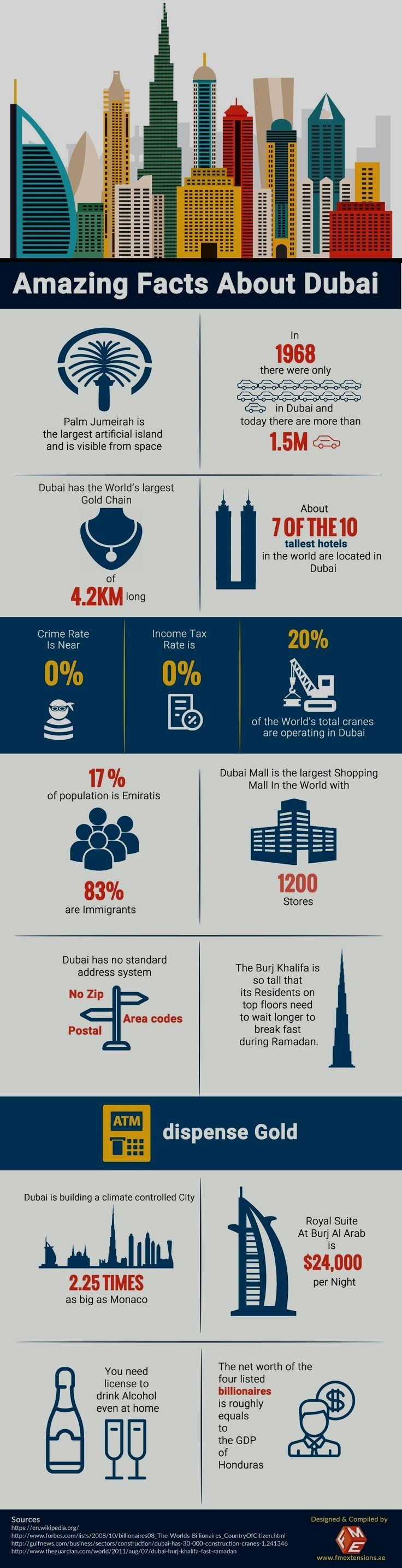 16 Amazing Facts About Dubai infographic Dubai United