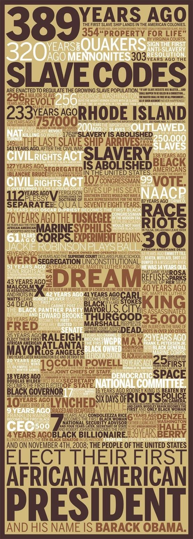 african american music history timeline originalpeopleorg - 554×1541