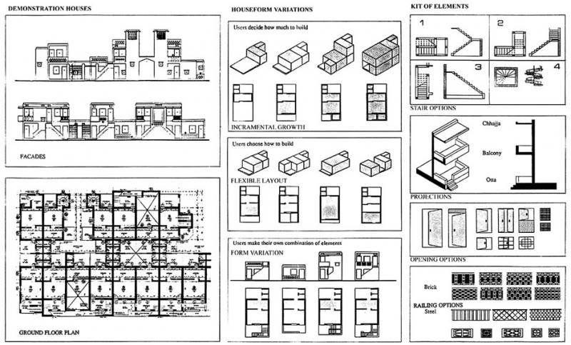 Angel Muniz On Twitter Low Cost Housing Floor Plans Ground Floor Plan