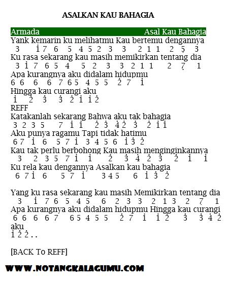Image Result For Not Pianika Lagu Not Musik Bahagia