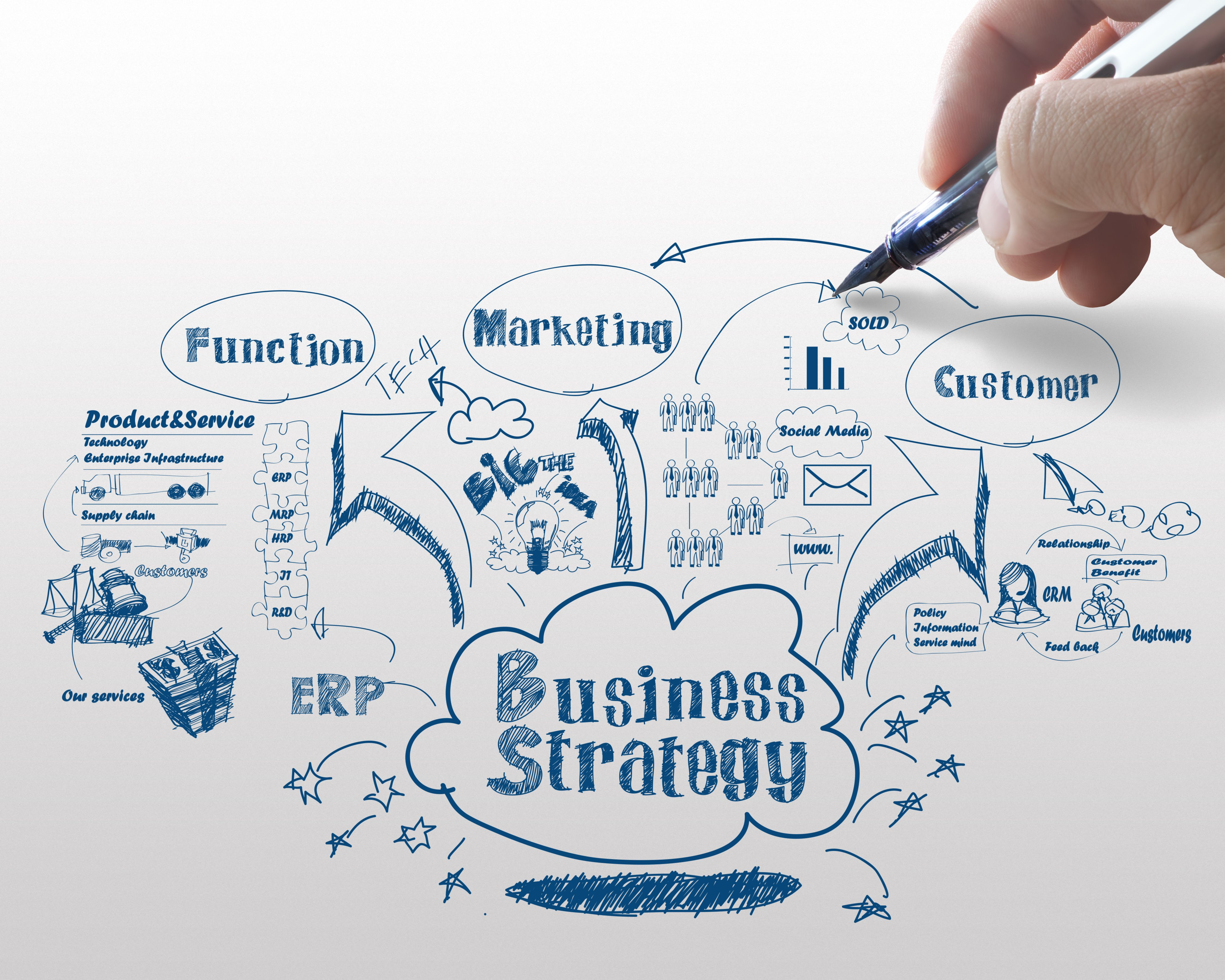 Bmgi Consulting Firm With A Strict Focus On Strategic Planning