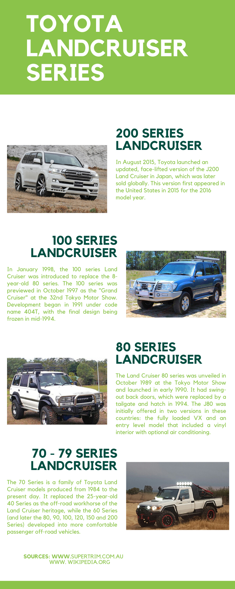 Landcruiser Is Toyota S Longest Running Series Of Models Its Reliability And Longevity Has Led To Huge Popul In 2020 With Images Custom Car Seat Covers Land Cruiser Carseat Cover