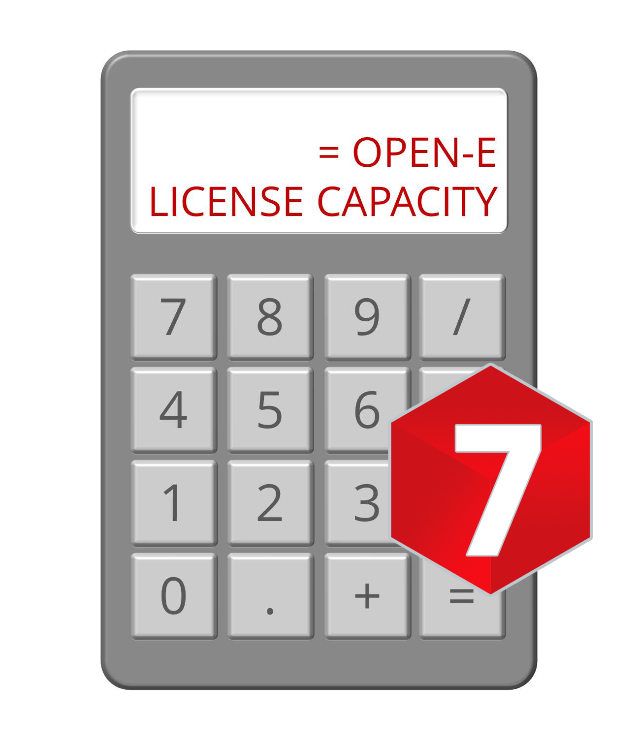 Be Available In A Specific Raid Configuration With Your Open E Dss V7 Or Soho Data Storage Thanks To New License Calculator