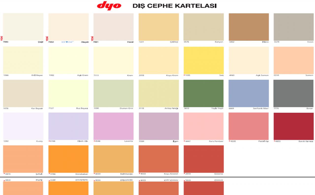 Ev Dekorumuz Krem Rengi Boya Ornekleri Katalog Ev Dekorasyonu Boya Renkleri Duvar Renkleri Boya Ornekleri