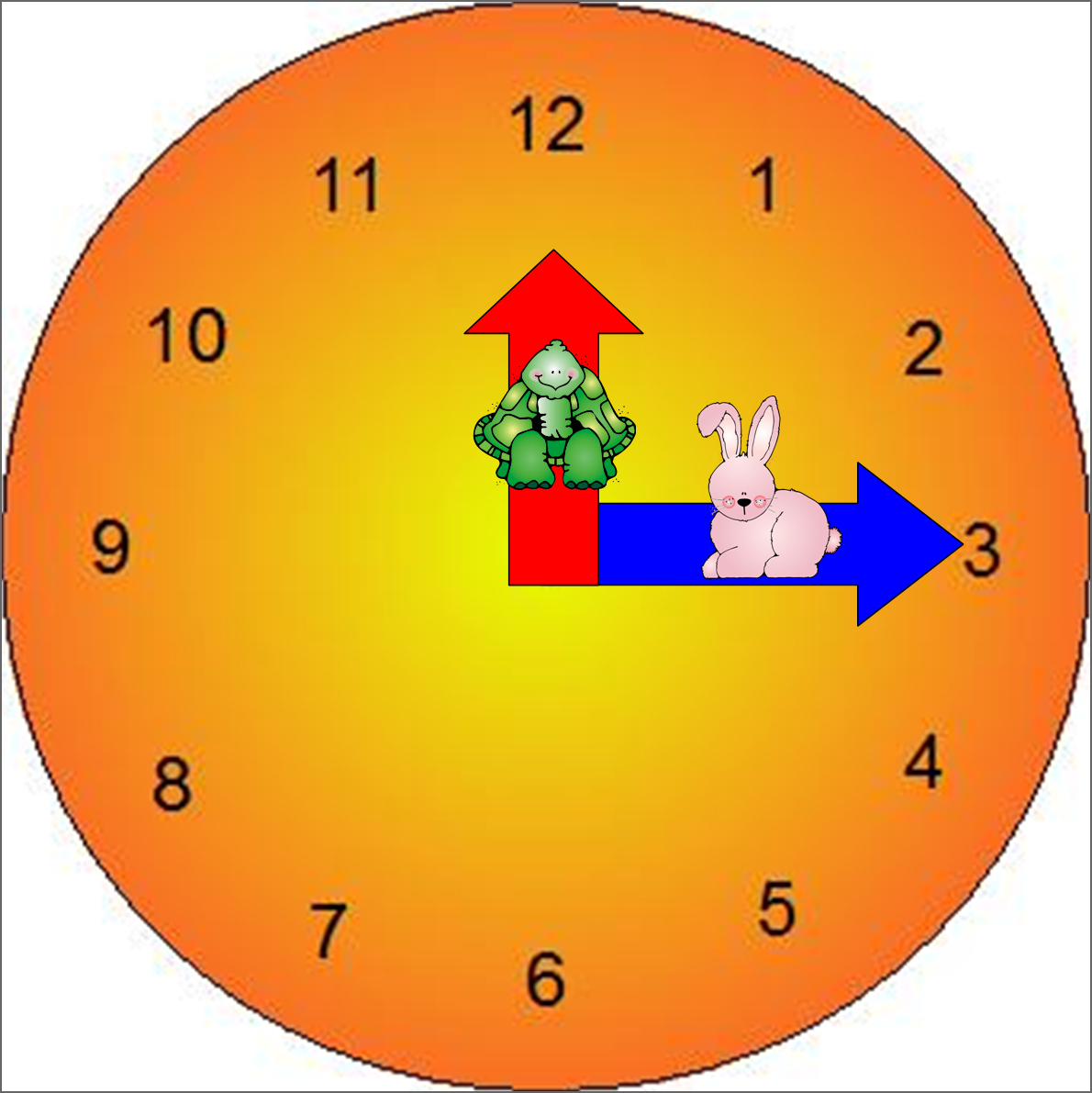 Worksheet Clock To Teach Time hip hop around the clock telling time to hour w jack put a turtle and rabbit on teaching kids watch how is always running fast whil