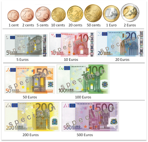image result for bills and coins coins italy