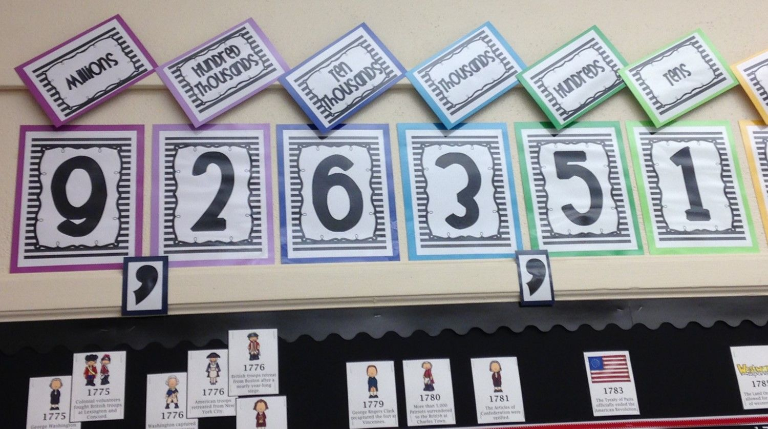 Classroom Place Value Chart {Freebie!} | ALL THINGS TEACHING ...