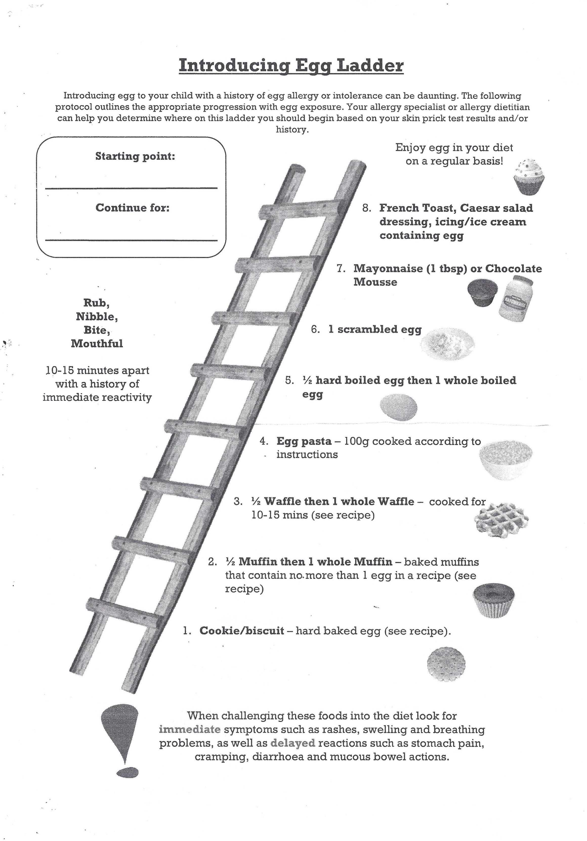 Introducing Egg Ladder History Of Egg Allergy Follow The Ladder Of Appropriate Progression Of Egg Exposure Baked Eggs How To Cook Eggs Egg Allergy