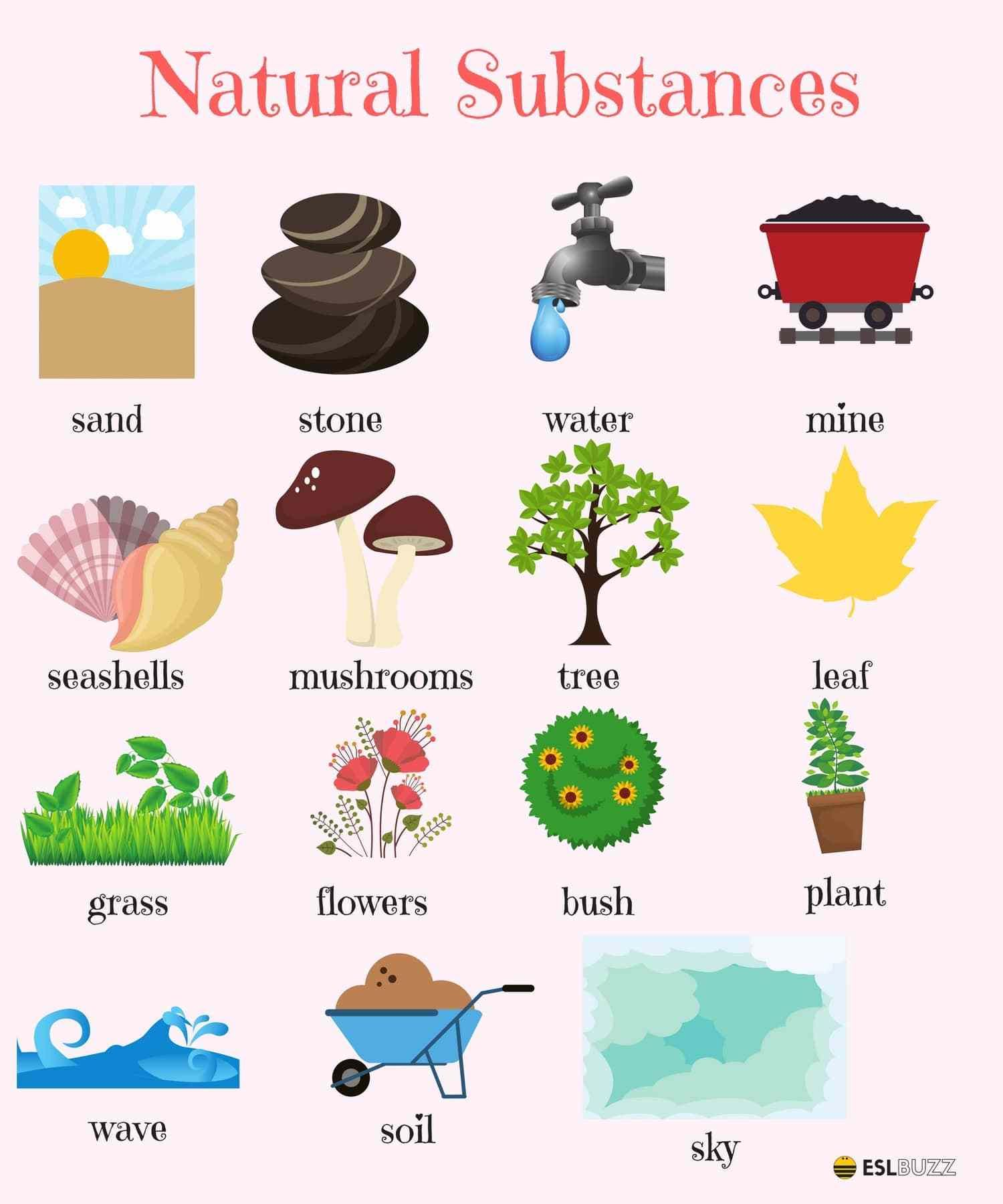 Natural Substances Vocabulary English Vocabulary Learn English