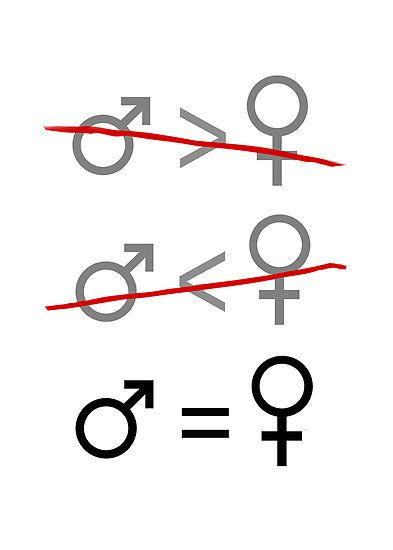 """Gender Equality: It's Simple"""" Posters by thebiscuitgirl ... Gender Equality Posters"""