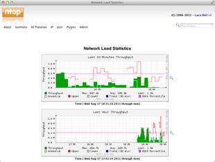 Interesting NetFlow Collector/Analyzer   Cool Geek Stuff   Traffic