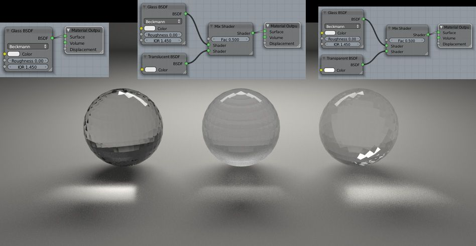 Blender Cycles Glass