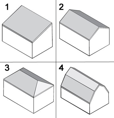 Different Roof Types 1 Monopitch 2 Duopitch 3 Hip Roof