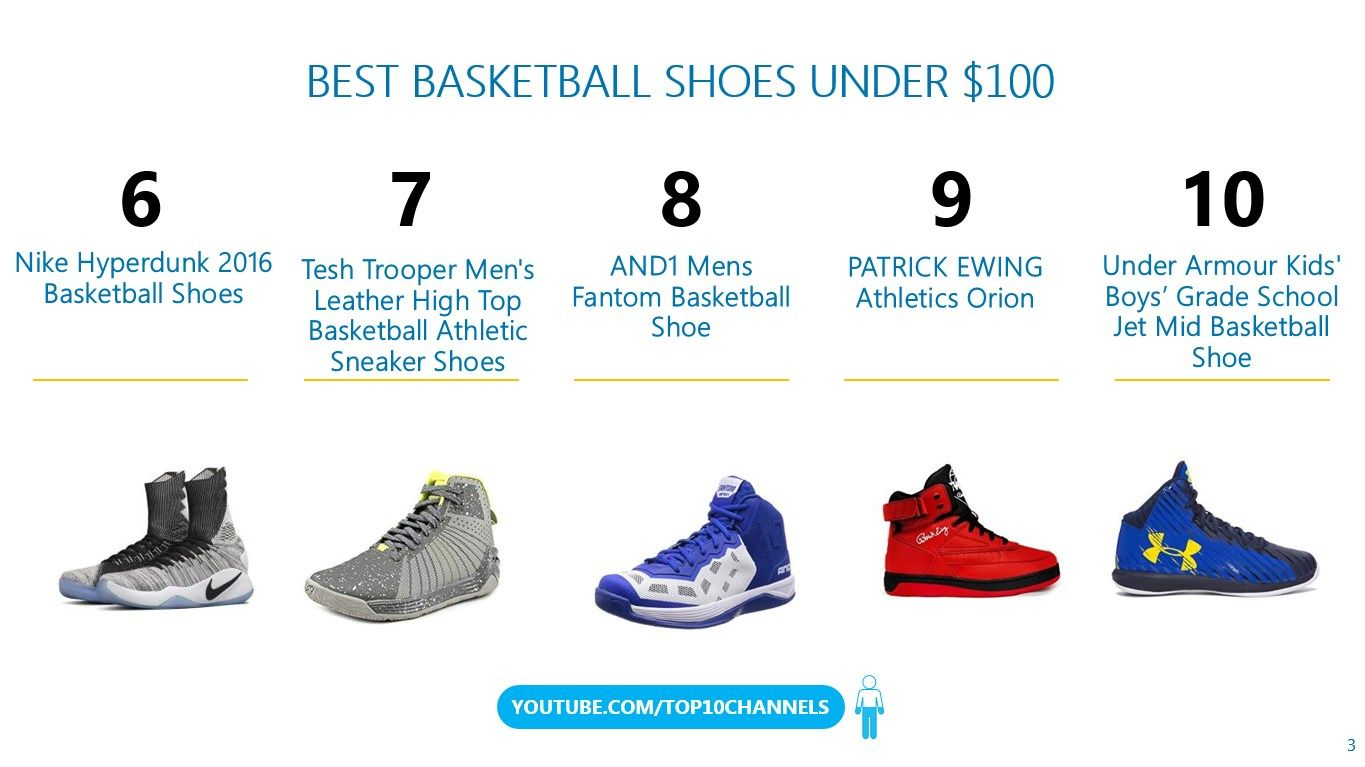 Top 10 best basketball shoes under 100 dollars. Good