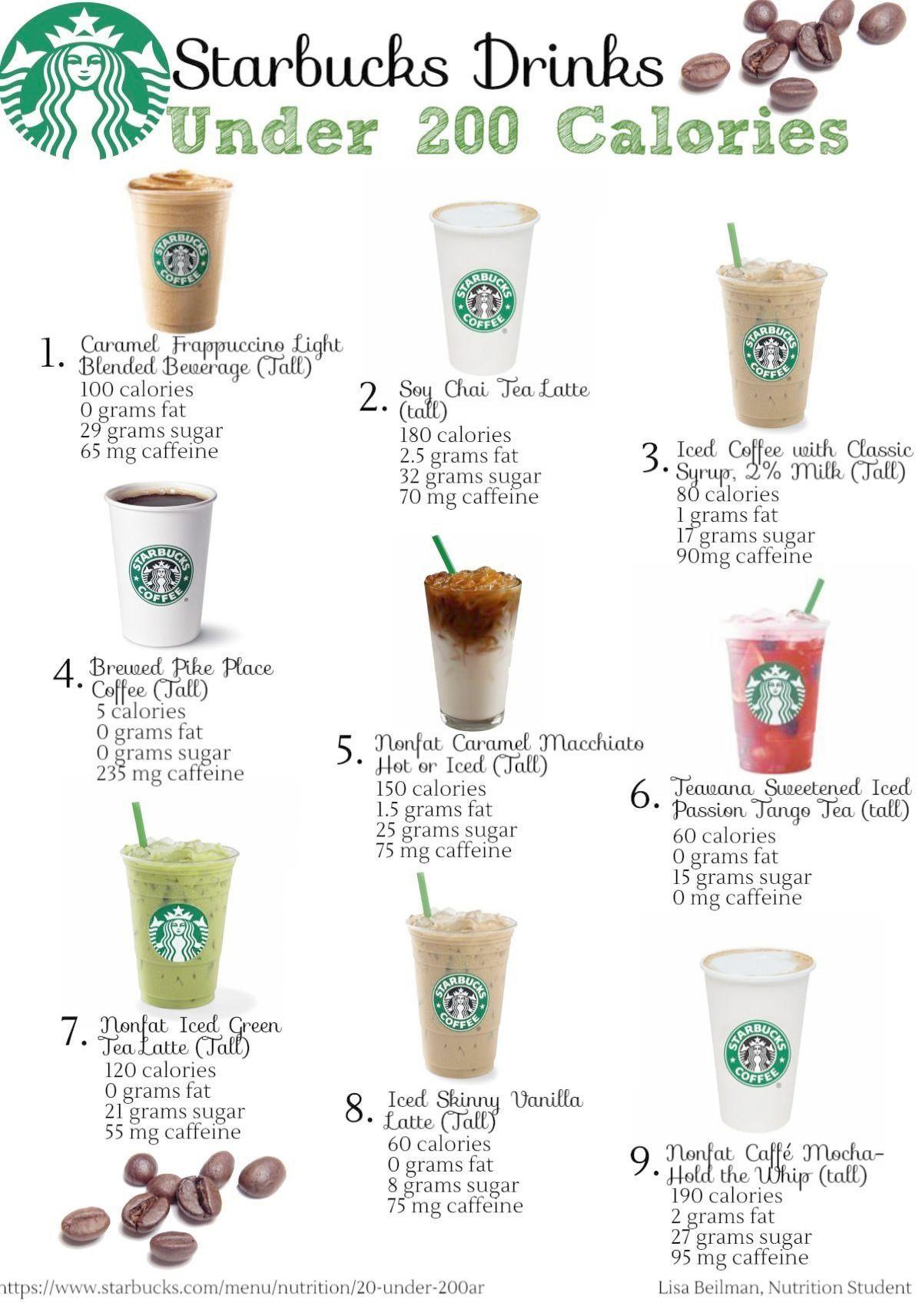 Coffee Meets Bagel Tinder All Coffee Shop Bar Not Coffee Rani Healthy Starbucks Starbucks Drinks Recipes Starbucks Drinks