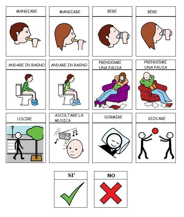 Caa comunicazione alternativa aumentativa comunicazione aumentativa alternativa pcs handicap - Mangiare e andare subito in bagno ...