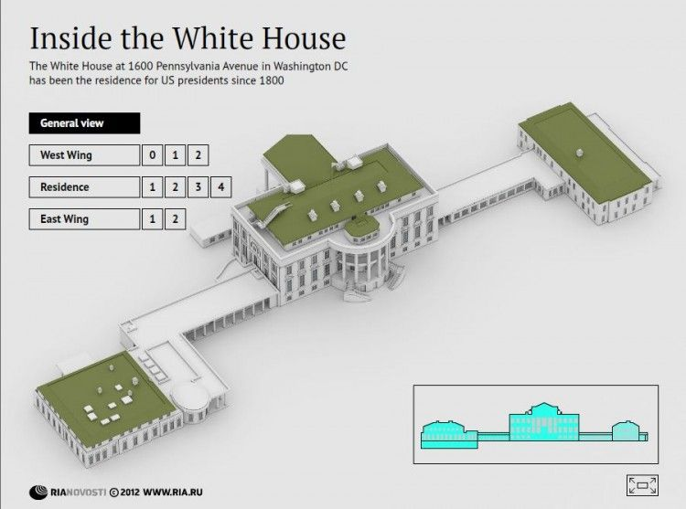 Interactive Inspiration 13 Visualoop Inside The White House White House White House Usa