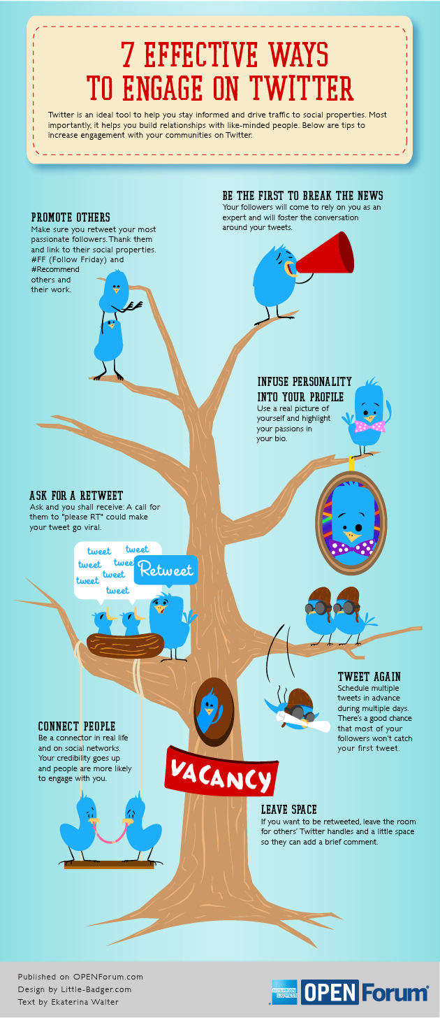 A Must See Visual Featuring 7 Effective Ways to Engage on Twitter