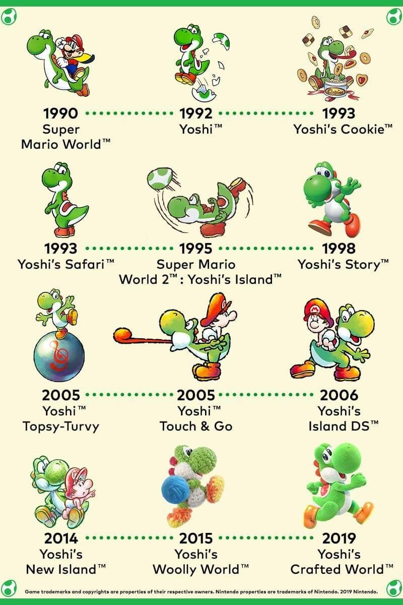 Pin By Tnanakumoart On Drawn To Life Yoshi Mario Yoshi Nintendo