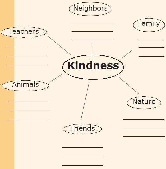 a lesson on kindness elementary lesson plan kindness graffiti wall random acts of. Black Bedroom Furniture Sets. Home Design Ideas