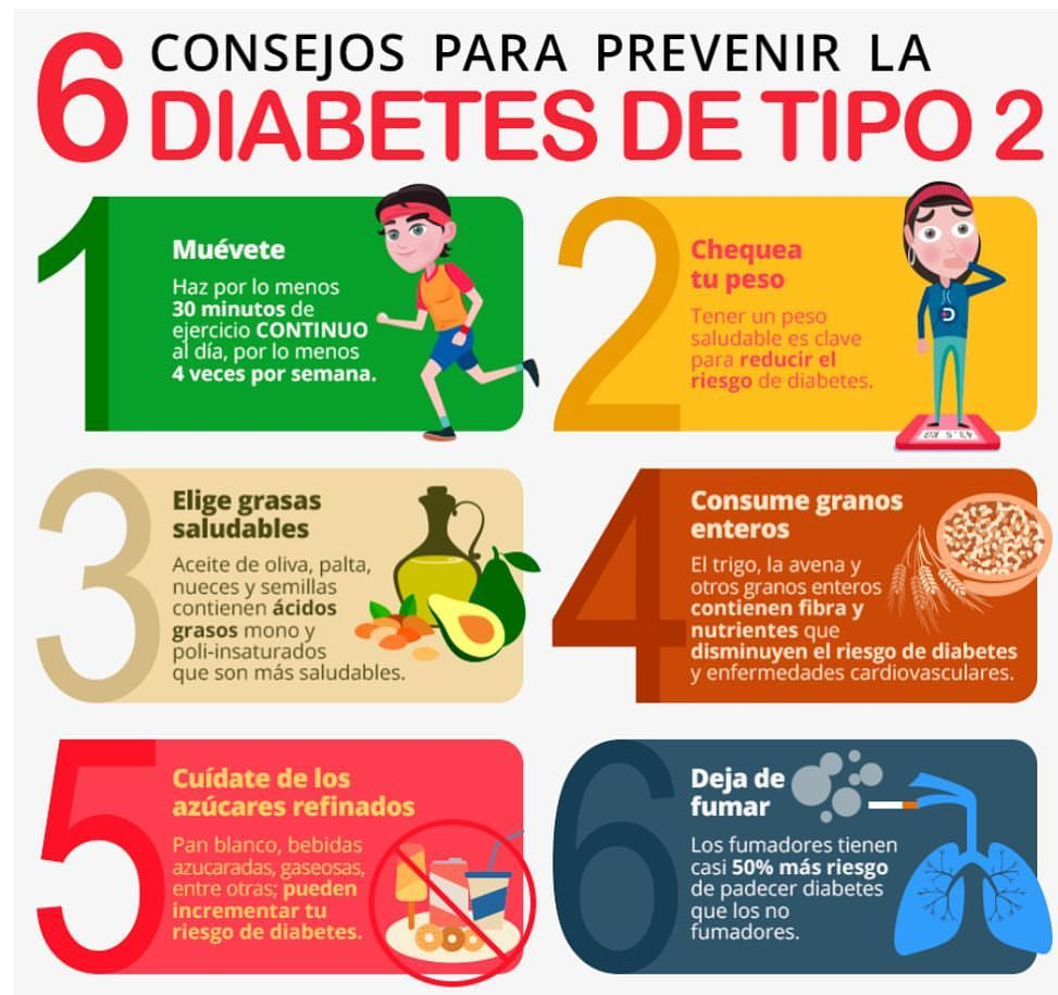 ¿Puedes auto diagnosticarte la diabetes?
