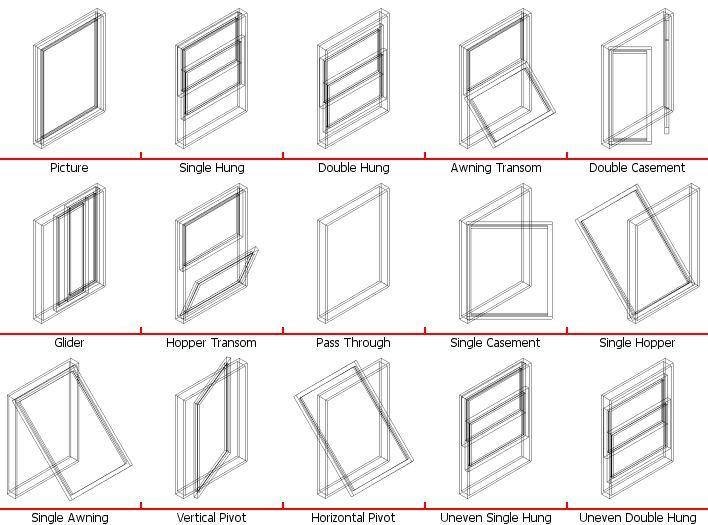 window types - Google Search