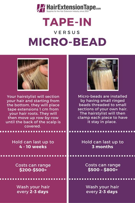 Different Types Of Hair Extensions Comparing Tape Ins And Micro