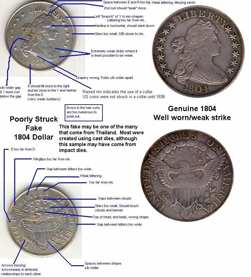 Fake Gold Coins | Rare Coins | Bullion coins, Coins, Coin collecting