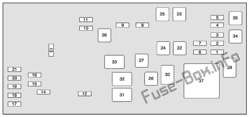 2011 buick fuse box under hood fuse box diagram buick lucerne  2008  2009  2010  2011 2011 buick regal cxl fuse box diagram under hood fuse box diagram buick