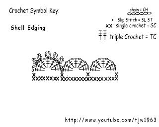 Thread Crochet Edging for Placemat   Crochet Geek - Free Instructions and Patterns