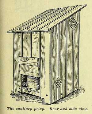 Build An Outhouse With 1909 Plans Mother Earth News Building An Outhouse Outhouse Bathroom Outhouse
