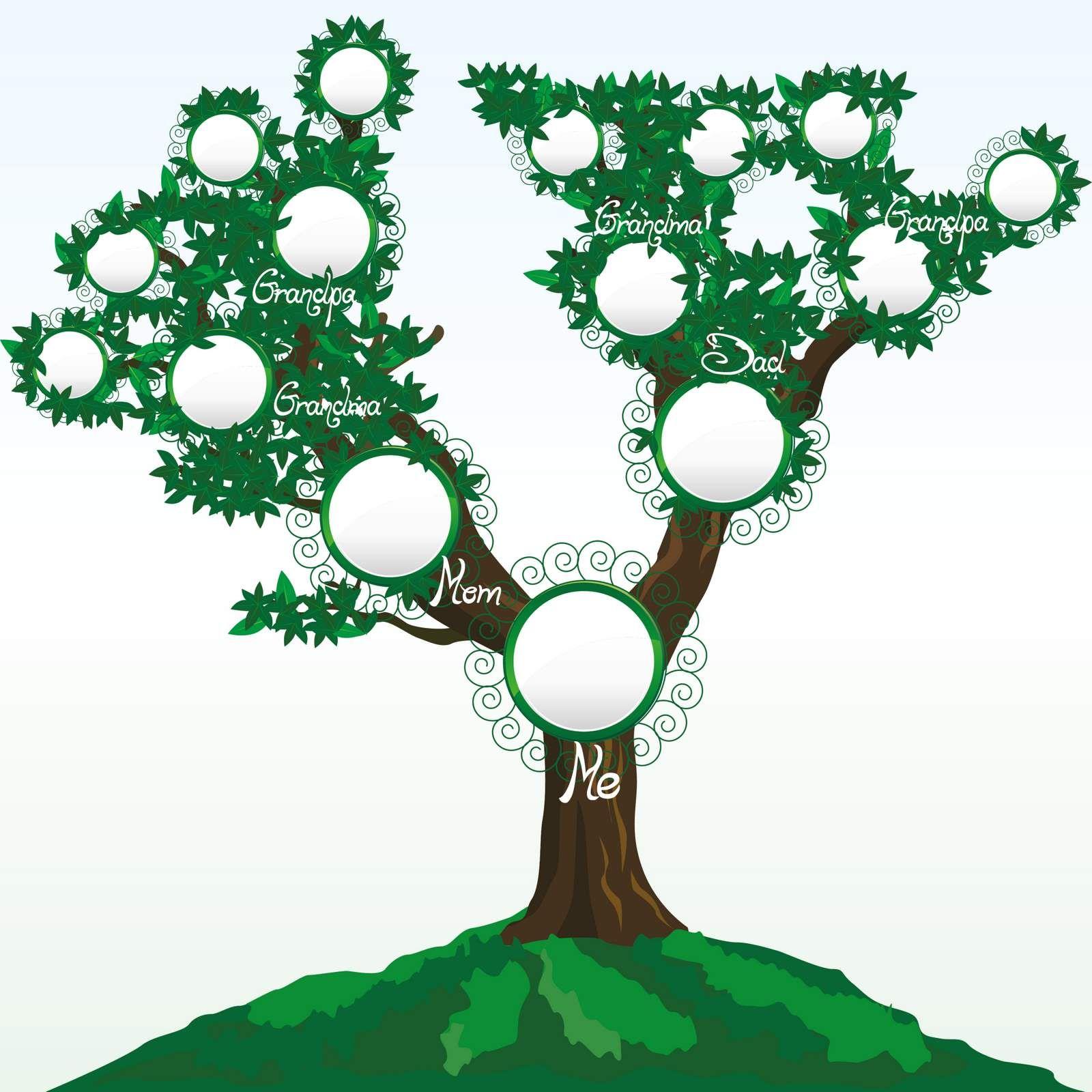 Free ancestry tree free family tree stammbaum pinterest - Stammbaum basteln mit kindern ...