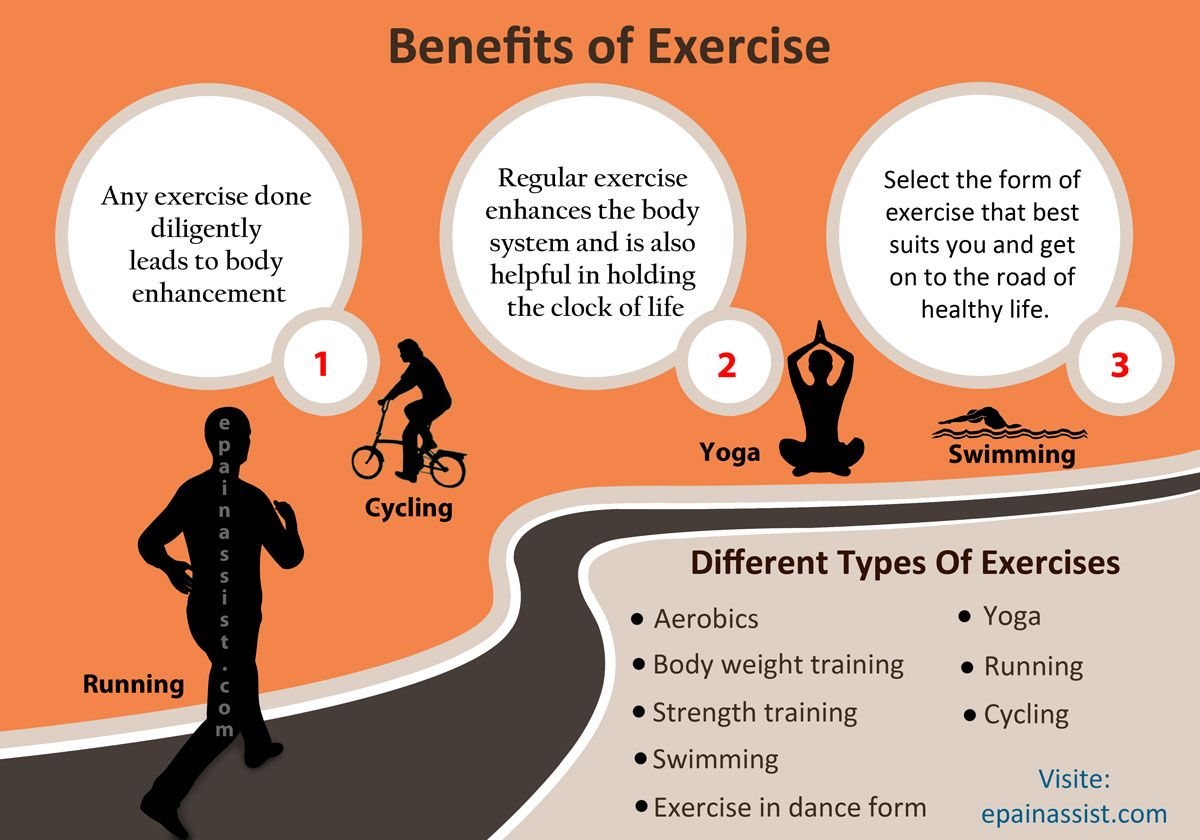 three benefits to exercise Exercise has amazing benefits to your overall health according to the nutrition source at harvard and the 2008 physical activity guidelines for americans for every individual that exercises they'll each have their own reasons for doing so the above three benefits are simply what i've found.