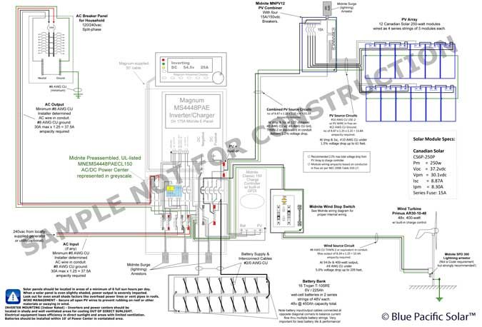 electrical drawing pacific solar off grid solar kits homestead