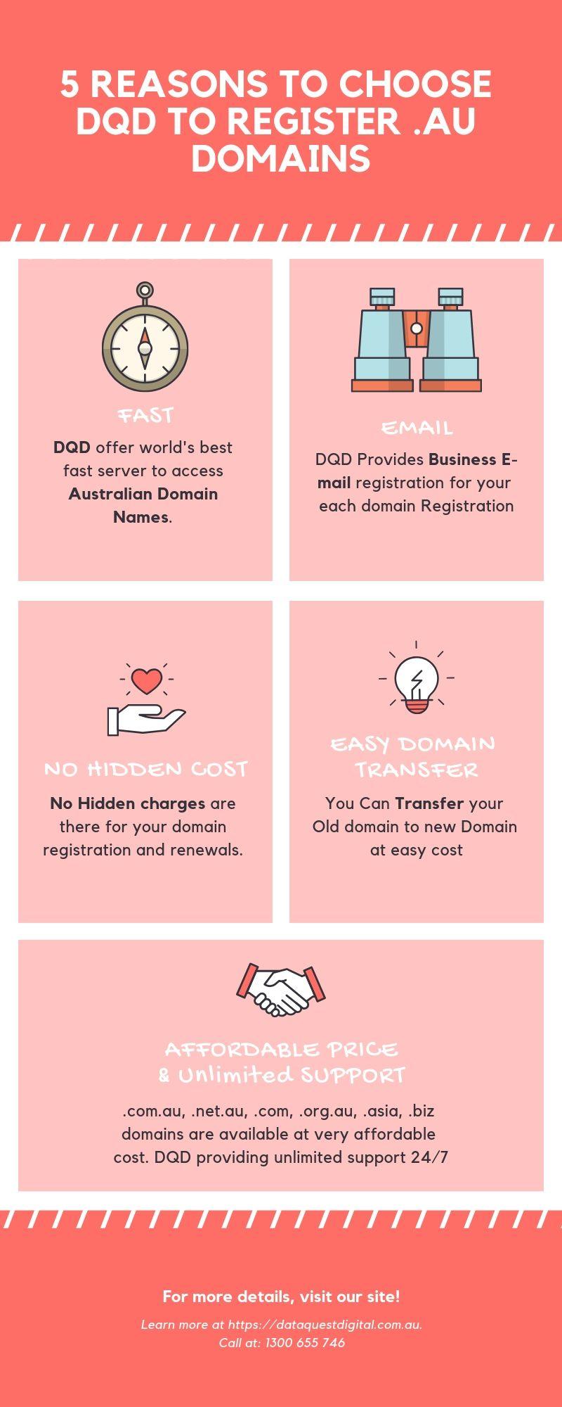 Register Domain Name Australia | Domain Name Registration