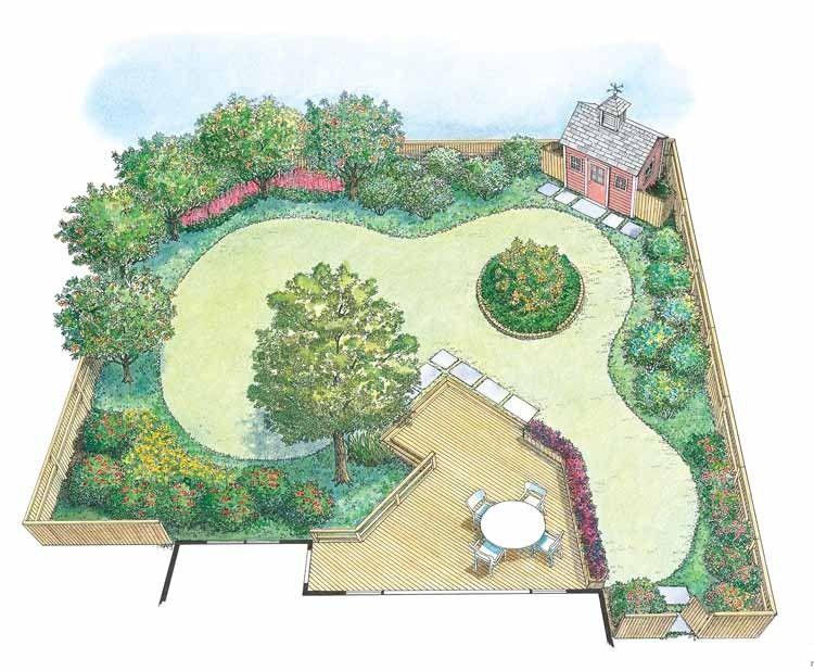 eplans landscape plan - edible