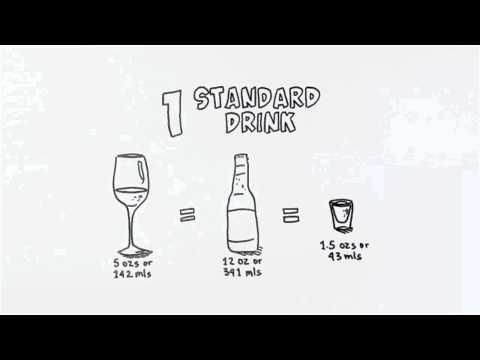 Ontario's low risk alcohol drinking guidelines. Reduce your risk of breast cancer by drinking in moderation.