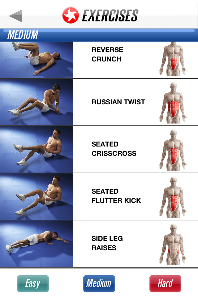 Here is the full Ab Workout if anyone was interested | Workout | Pinterest | Træning, Øvelser og ...