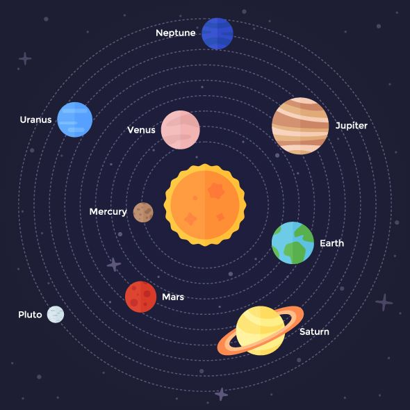 solar system planets sun moon icons on behance space