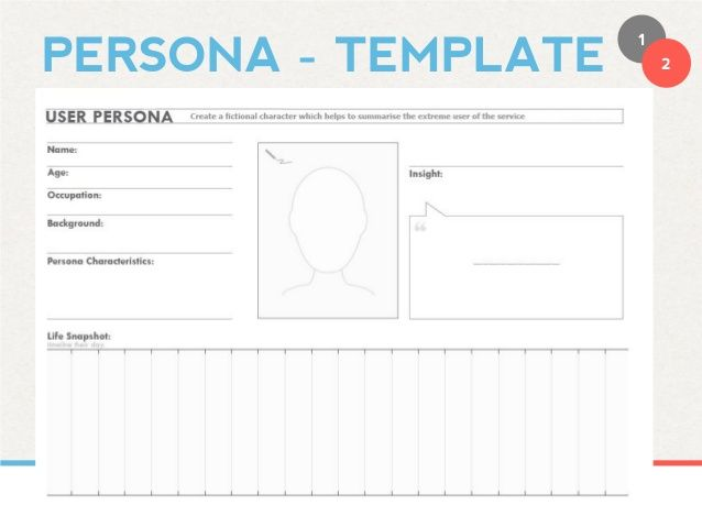 Research Reports Format Design Thinking Templates Persona