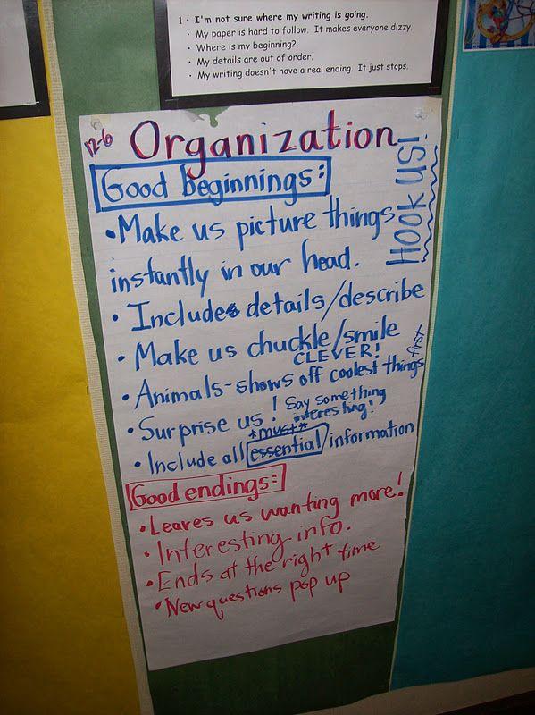 Good Beginnings In Writng Anchor Chart Literacy Writing