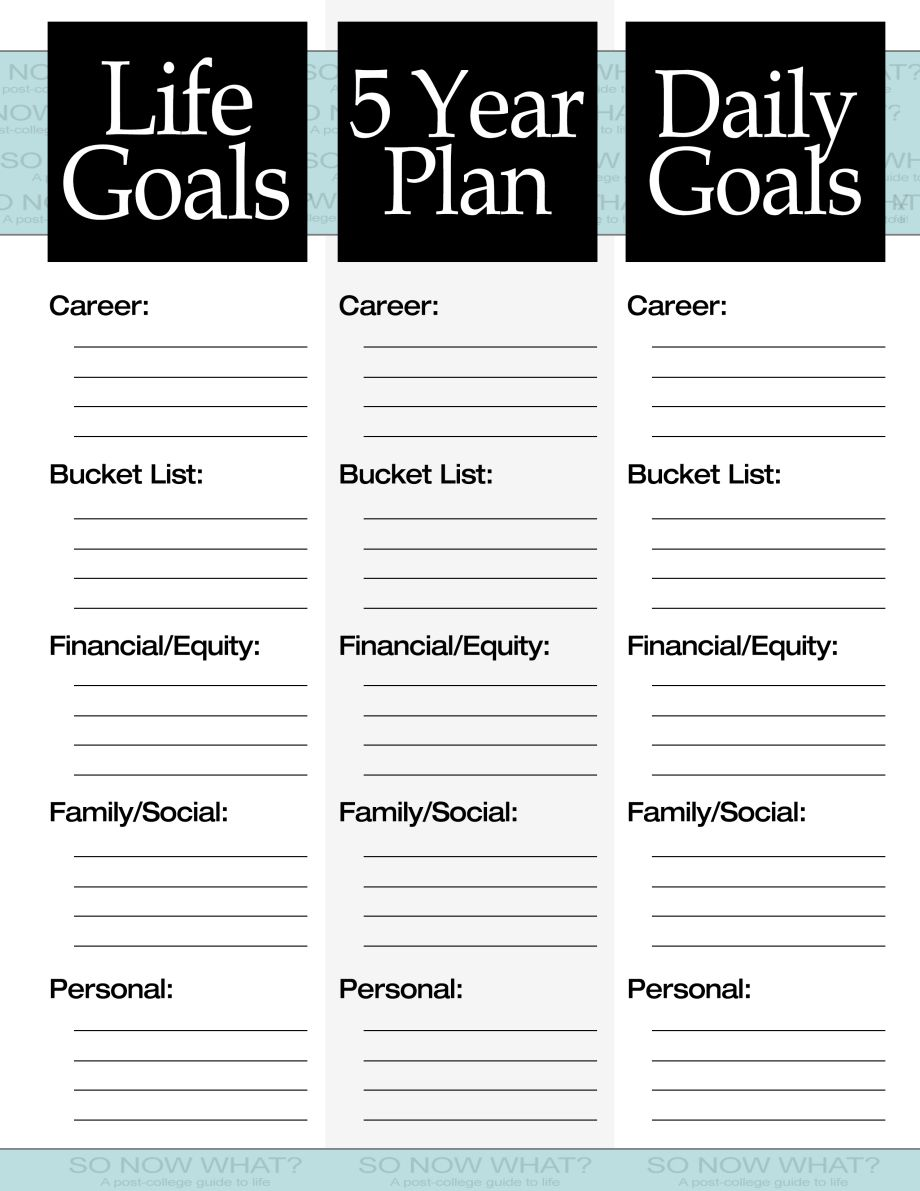 The  Steps To A  Year Plan  Goal Planners And Journal