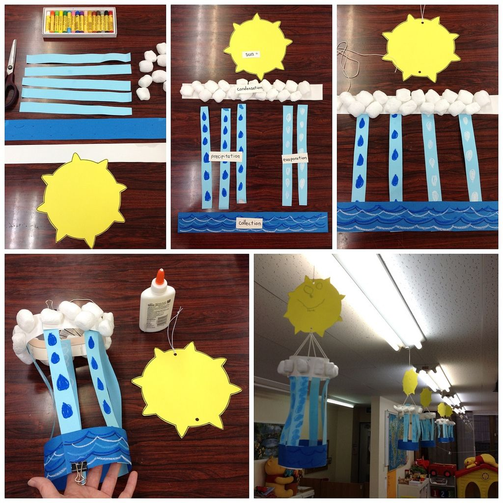 nd grade water cycle science earth and also best the images on pinterest lessons rh