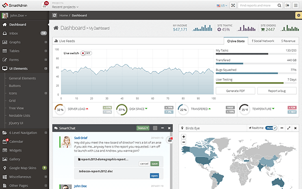 Smartadmin Webapp Goes Beyond The Ordinary Admin Template Its
