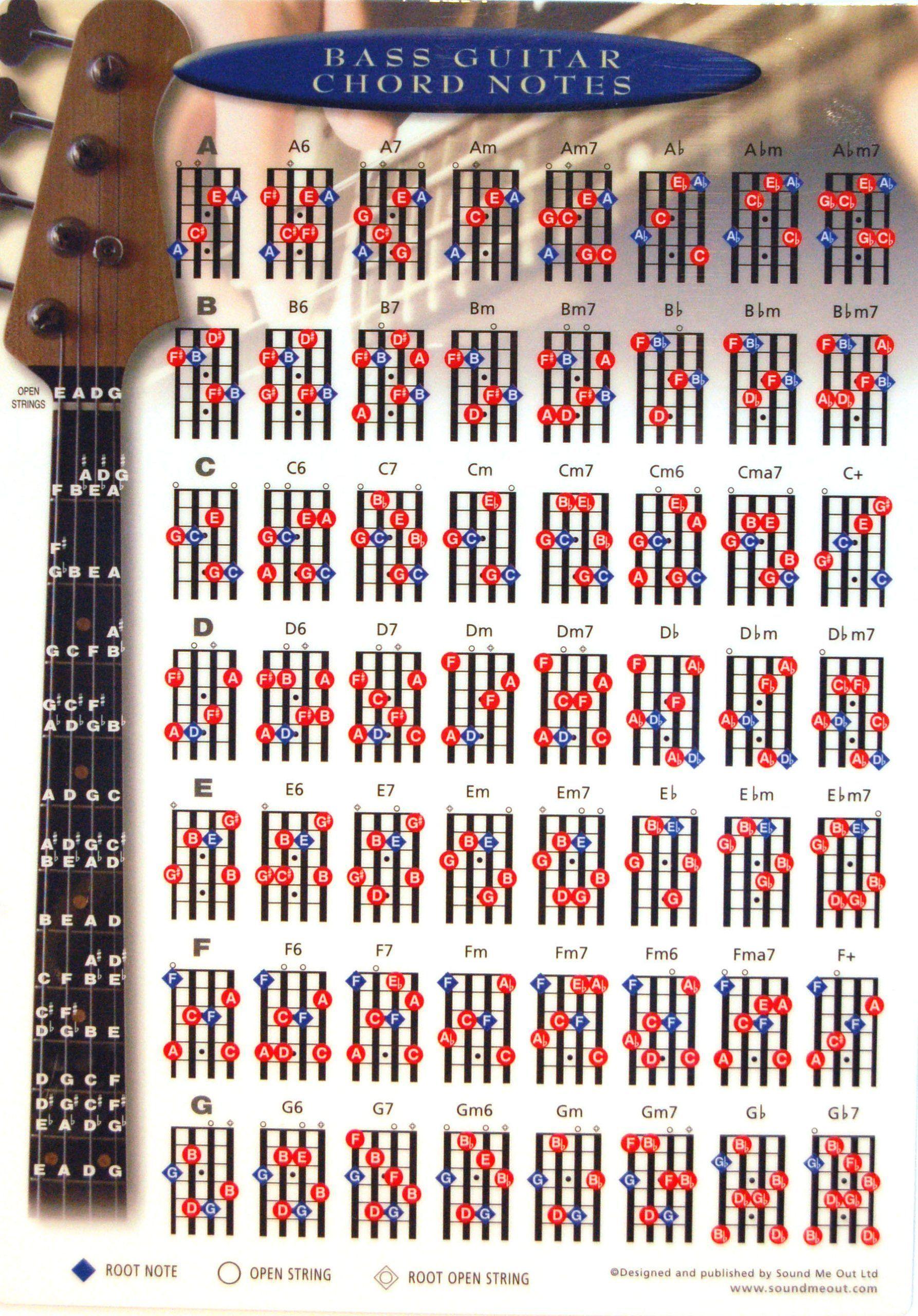 Bass Guitar Chords Chart Bassguitar Strings Things Pinterest