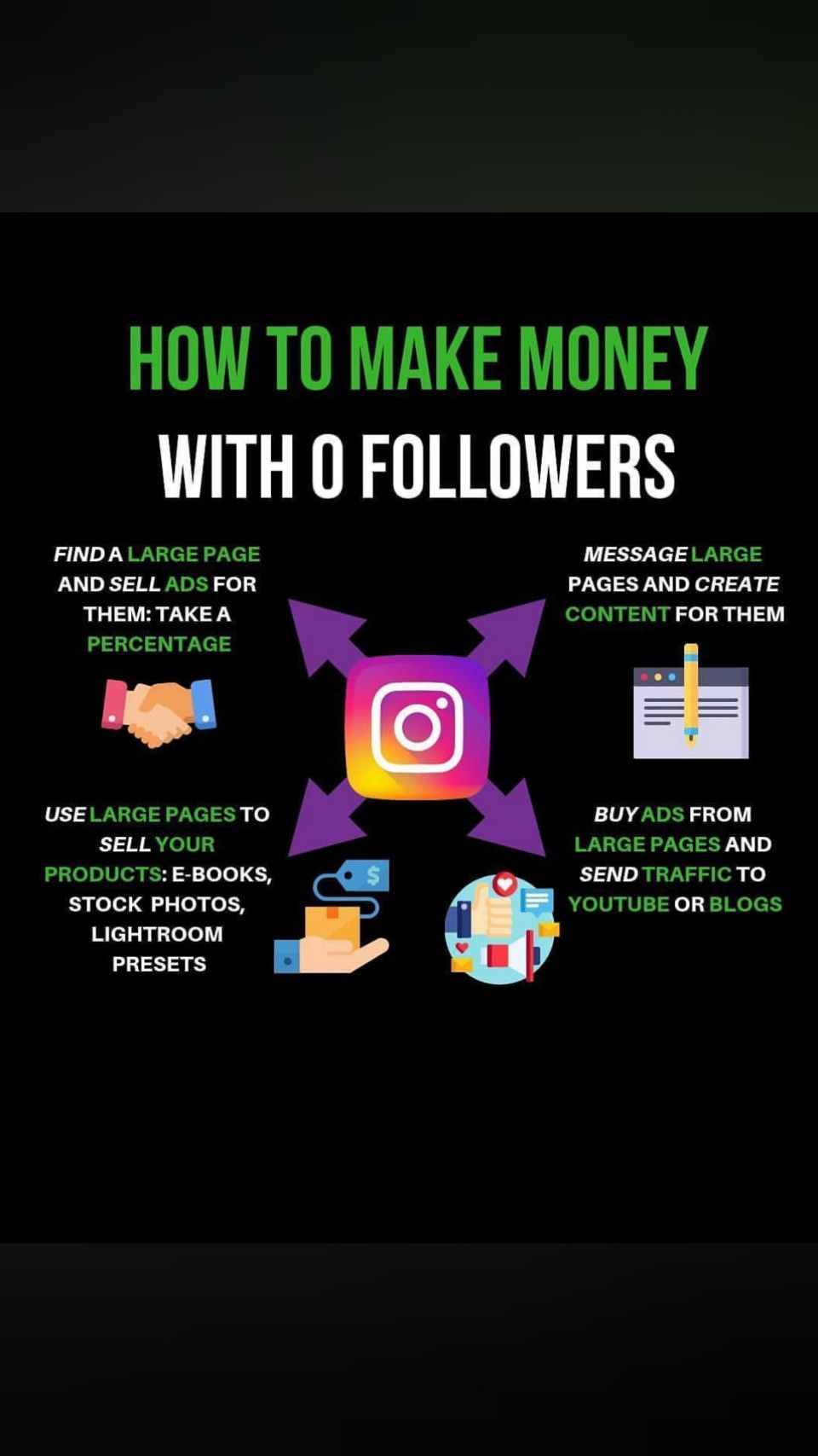 How To Earn Money From Instagram Ads