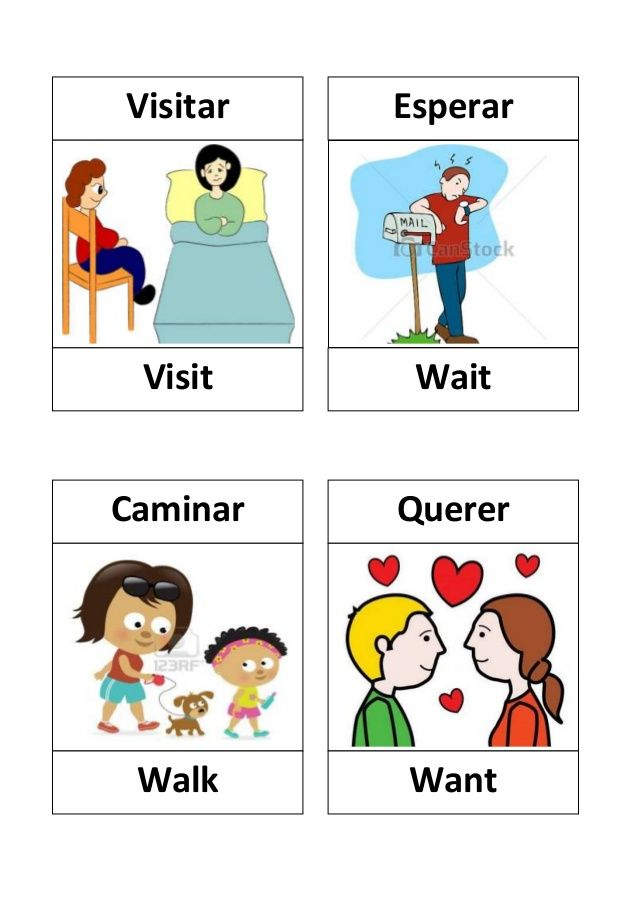 Visitar Esperar Visit Wait Caminar Querer Walk Want English Vocabulary Words English Phrases Learn English Words